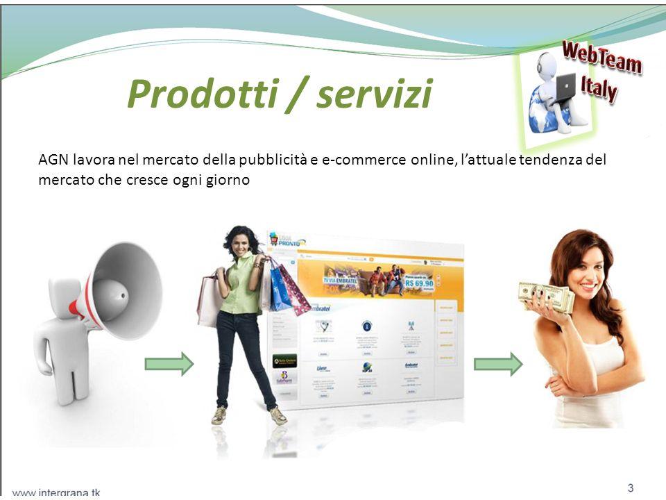 Prodotti / servizi WebTeam Italy