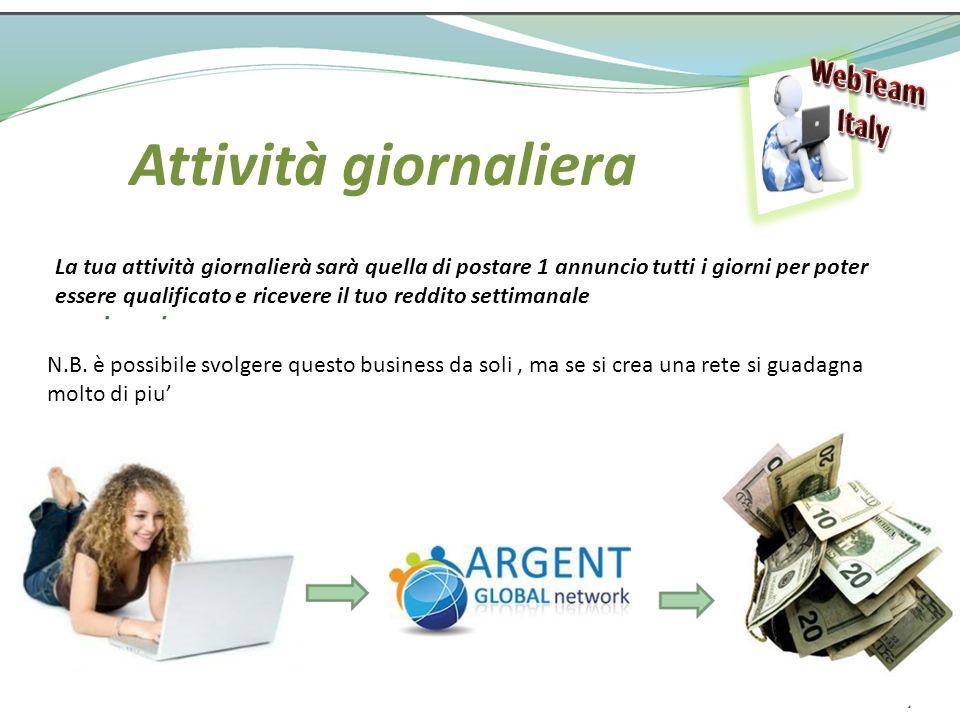Attività giornaliera WebTeam Italy