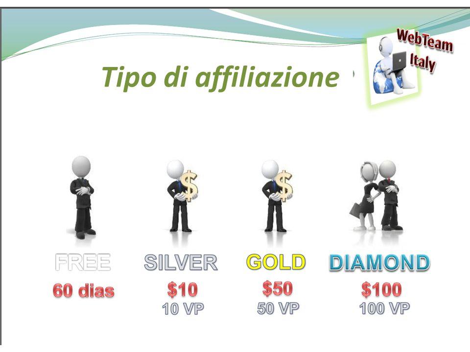 WebTeam Italy Tipo di affiliazione