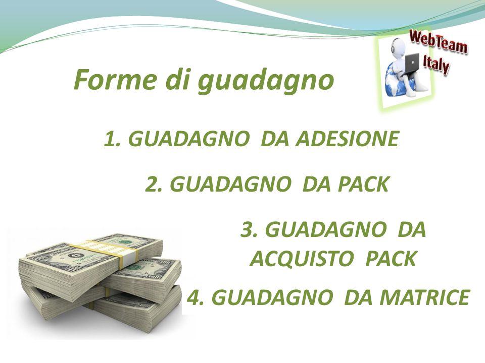 3. GUADAGNO DA ACQUISTO PACK
