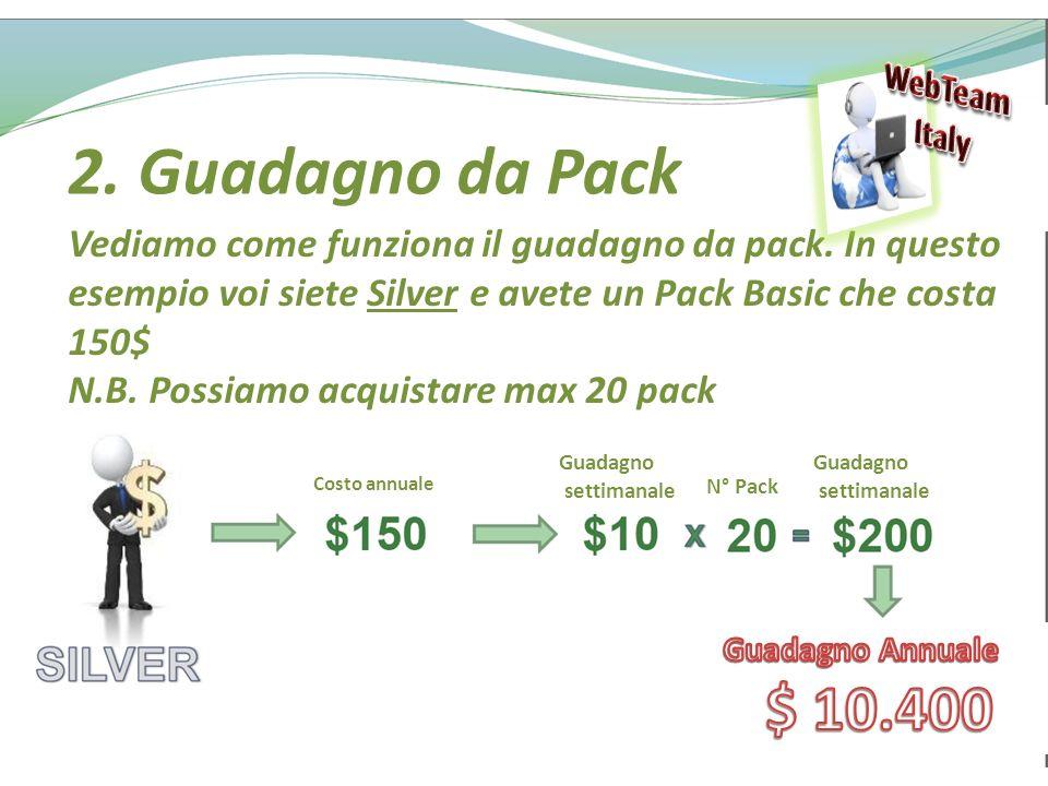 2. Guadagno da Pack $ 10.400 WebTeam Italy