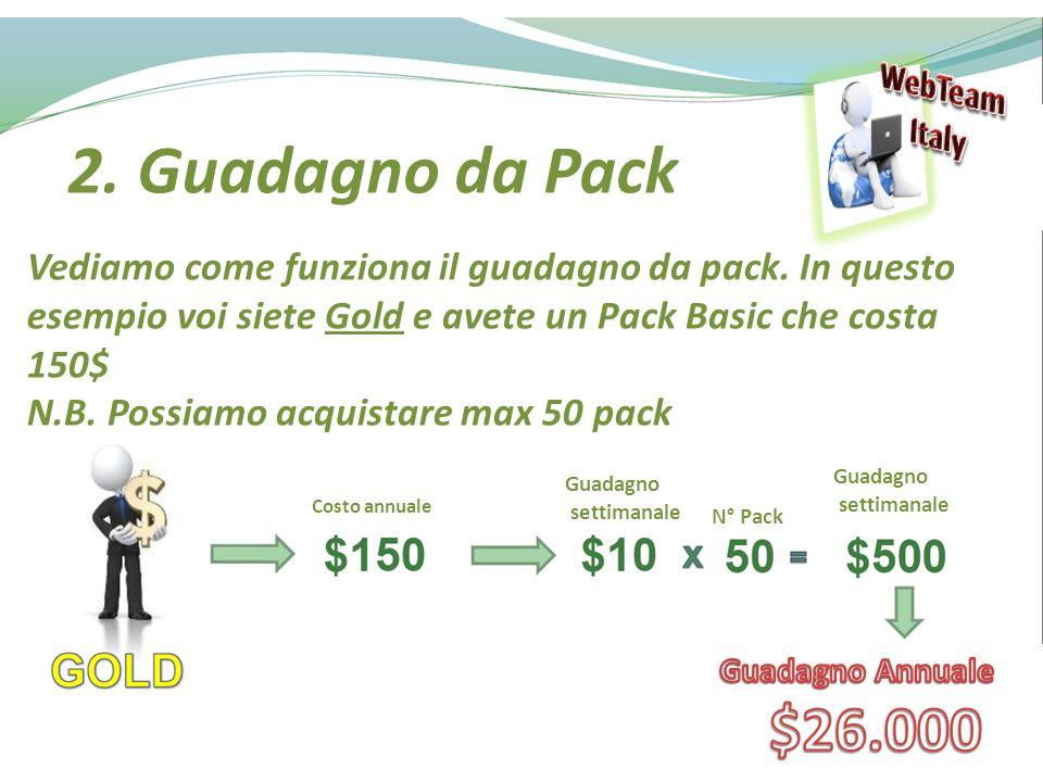 2. Guadagno da Pack $26.000 WebTeam Italy