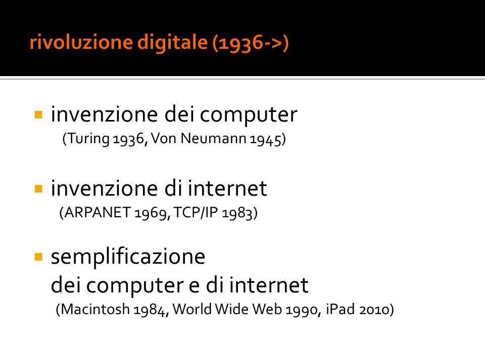 rivoluzione digitale (1936->)