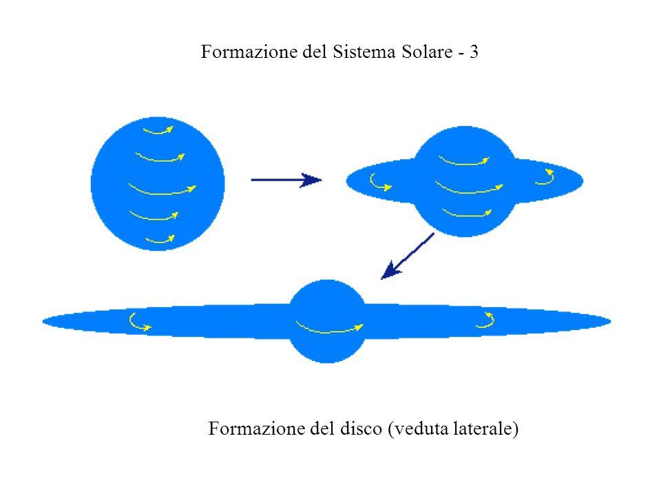 Formazione del Sistema Solare - 3