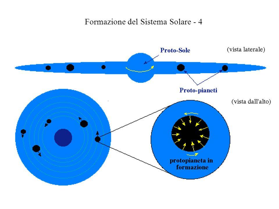 Formazione del Sistema Solare - 4