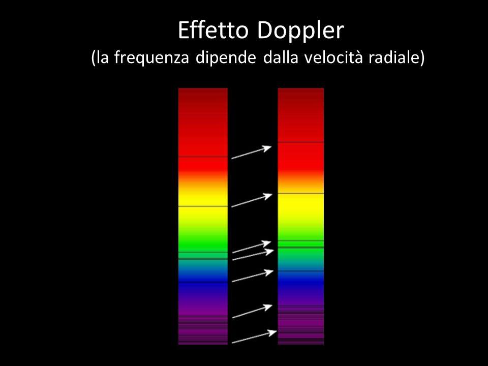 (la frequenza dipende dalla velocità radiale)