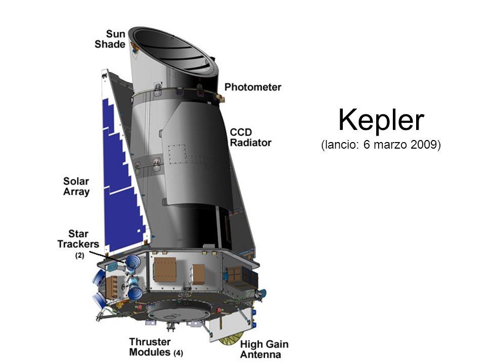 Kepler (lancio: 6 marzo 2009)
