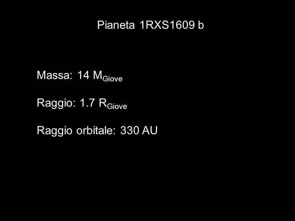 Pianeta 1RXS1609 b Massa: 14 MGiove Raggio: 1.7 RGiove Raggio orbitale: 330 AU