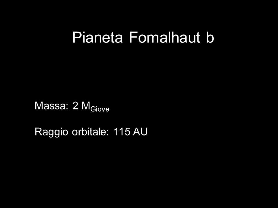 Pianeta Fomalhaut b Massa: 2 MGiove Raggio orbitale: 115 AU