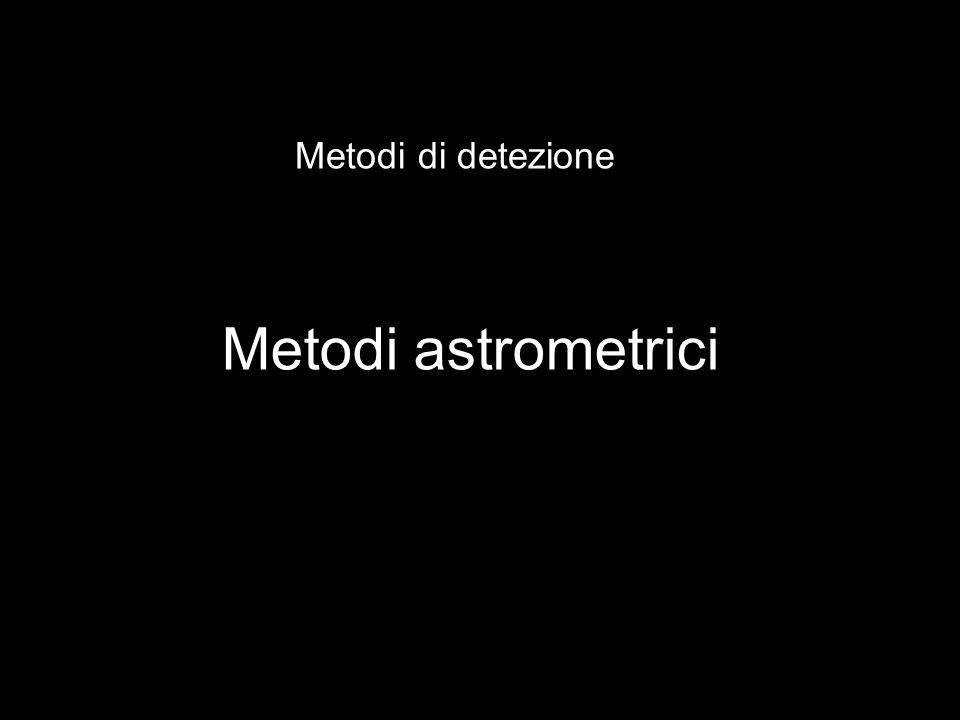 Metodi di detezione Metodi astrometrici