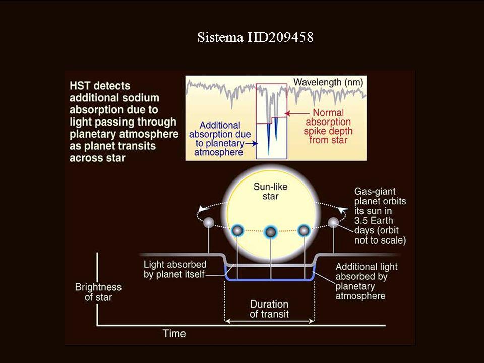 Sistema HD209458