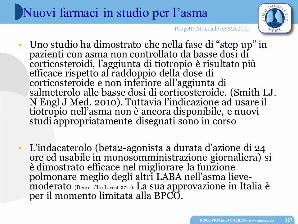 Nuovi farmaci in studio per l'asma