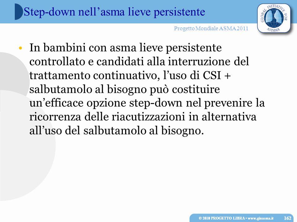 Step-down nell'asma lieve persistente