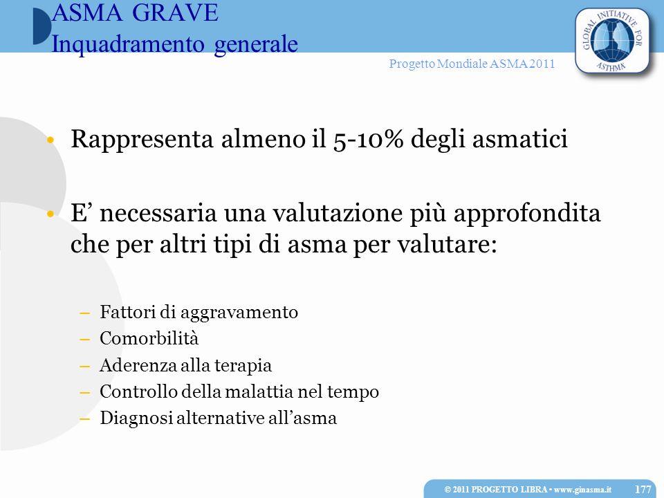 ASMA GRAVE Inquadramento generale