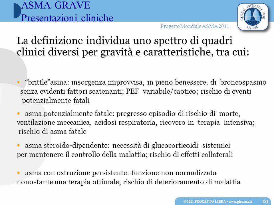 ASMA GRAVE Presentazioni cliniche