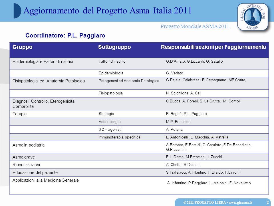 Aggiornamento del Progetto Asma Italia 2011