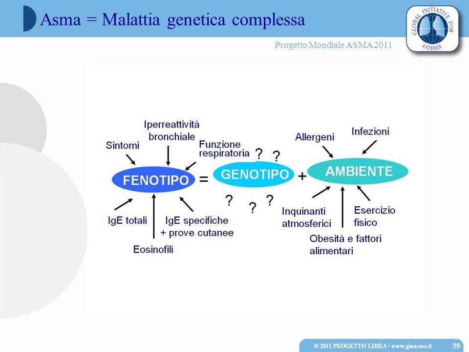 Asma = Malattia genetica complessa