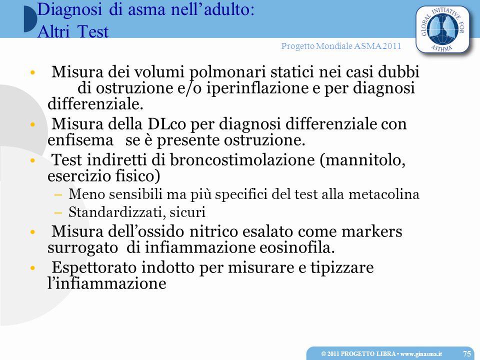 Diagnosi di asma nell'adulto: Altri Test