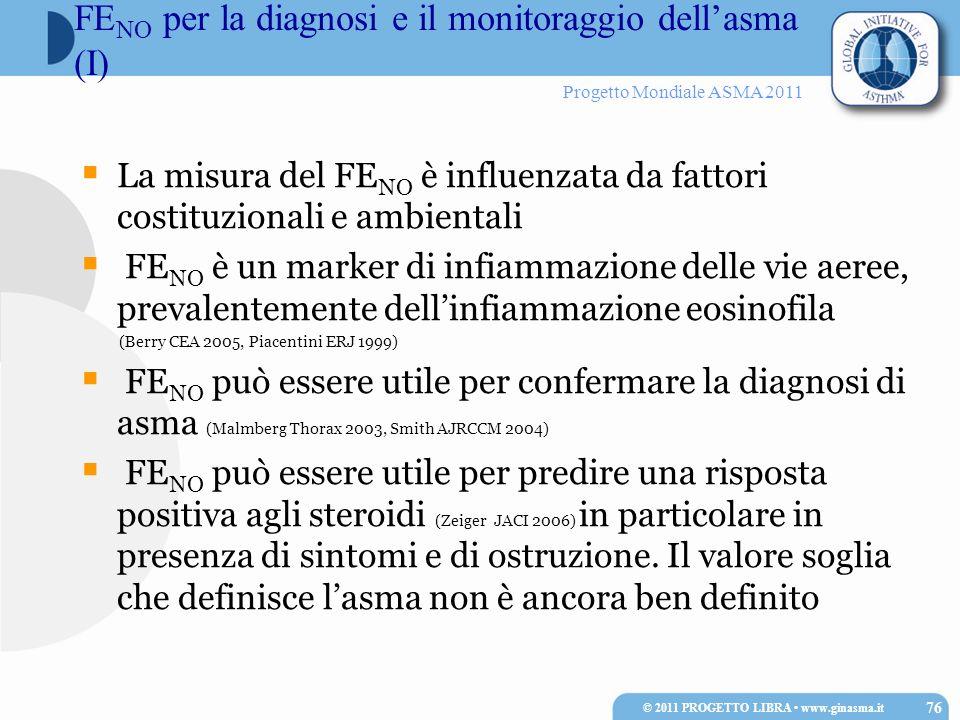 FENO per la diagnosi e il monitoraggio dell'asma (I)