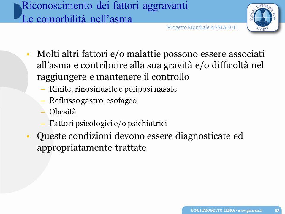 Riconoscimento dei fattori aggravanti Le comorbilità nell'asma