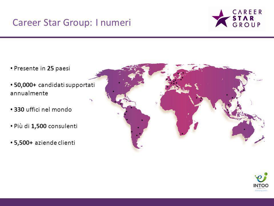 Career Star Group: I numeri