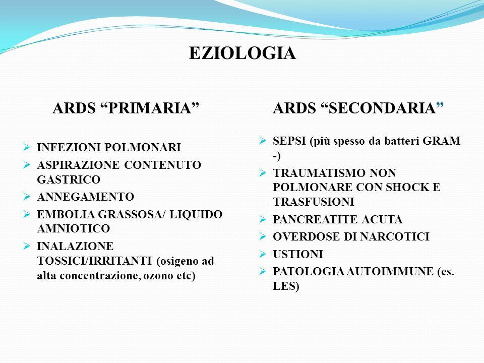 EZIOLOGIA ARDS PRIMARIA ARDS SECONDARIA