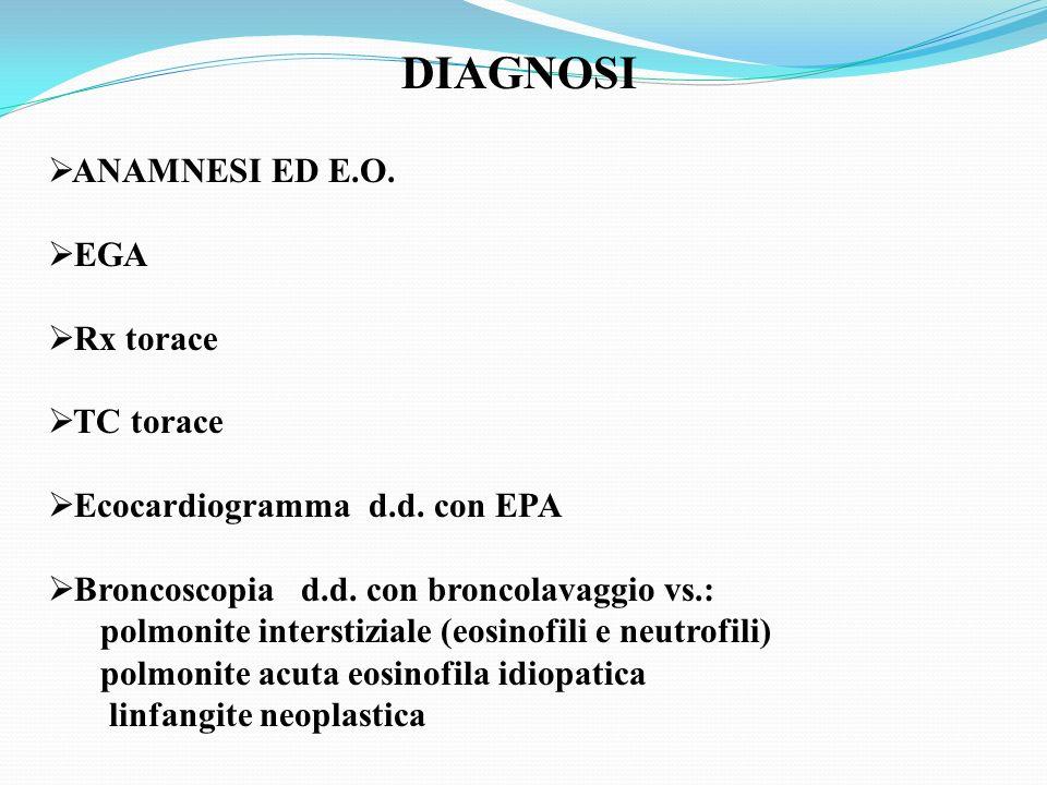 Ecocardiogramma d.d. con EPA Broncoscopia d.d. con broncolavaggio vs.: