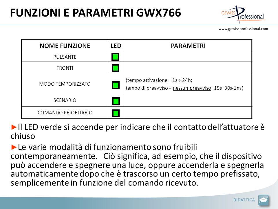 FUNZIONI E PARAMETRI GWX766