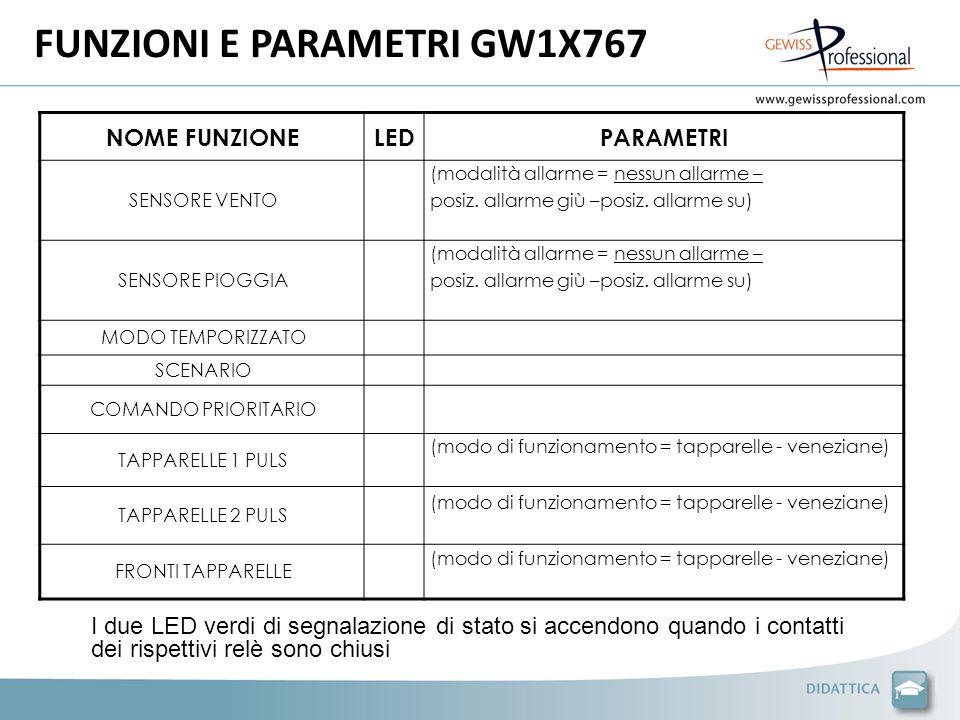 FUNZIONI E PARAMETRI GW1X767