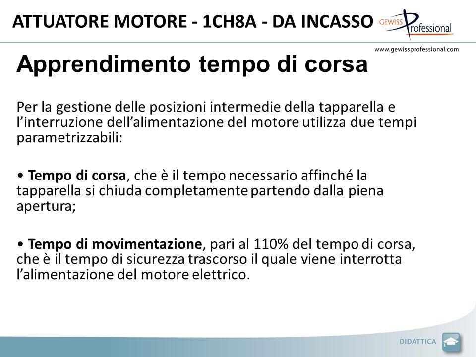 ATTUATORE MOTORE - 1CH8A - DA INCASSO