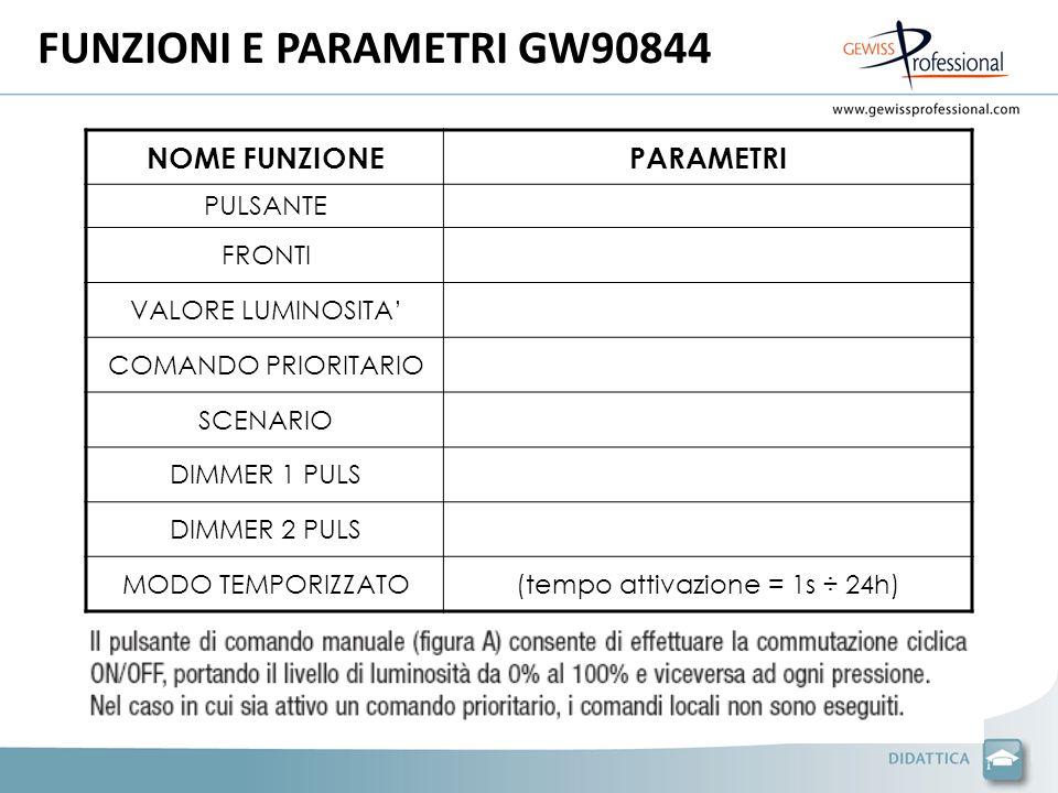 FUNZIONI E PARAMETRI GW90844