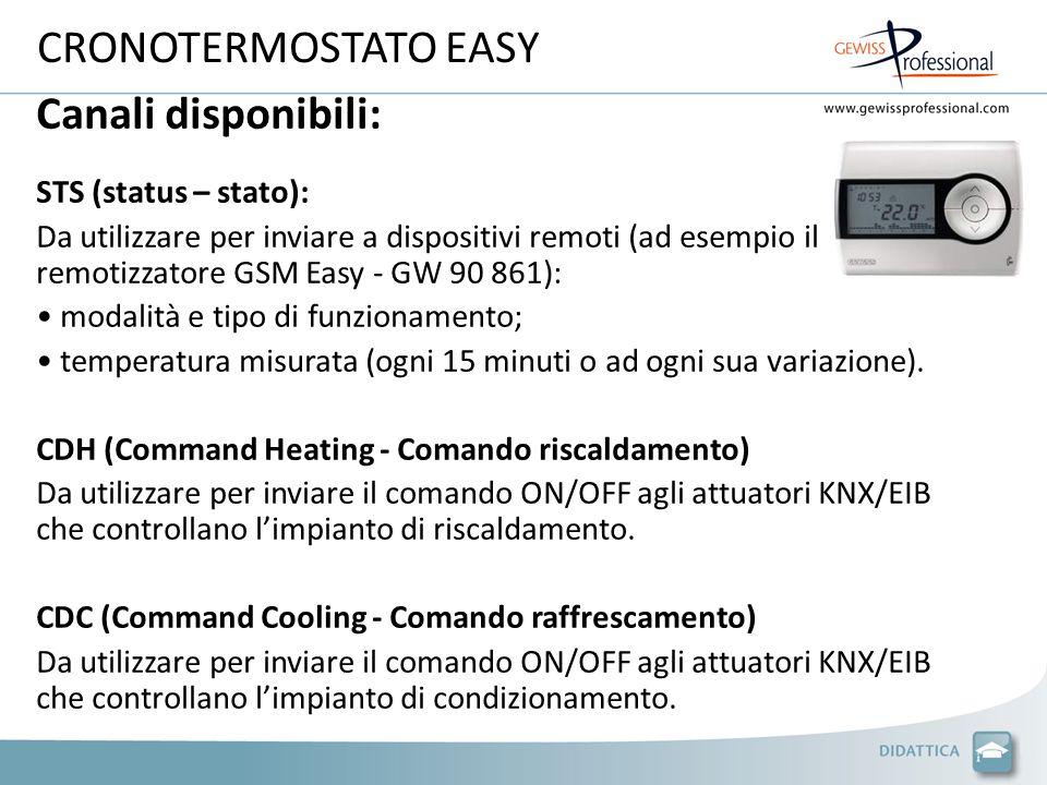 CRONOTERMOSTATO EASY Canali disponibili: STS (status – stato):