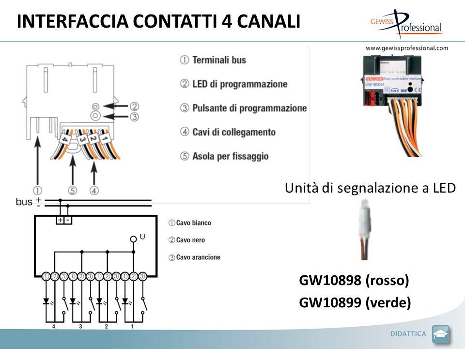 INTERFACCIA CONTATTI 4 CANALI