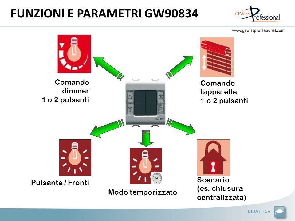 FUNZIONI E PARAMETRI GW90834