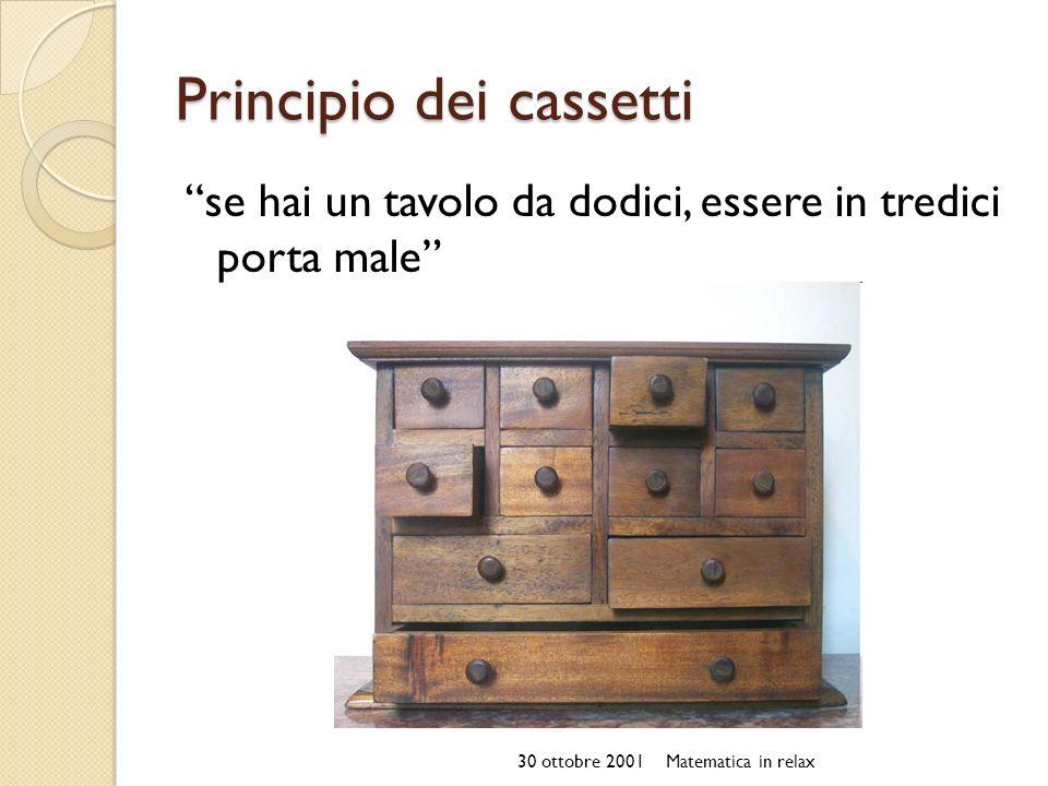 Principio dei cassetti