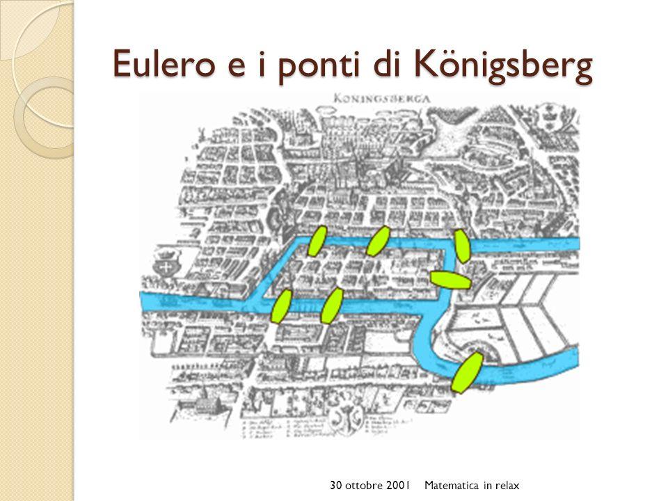 Eulero e i ponti di Königsberg