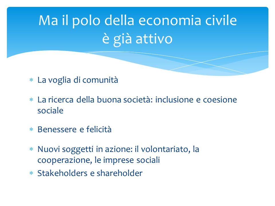 Ma il polo della economia civile è già attivo