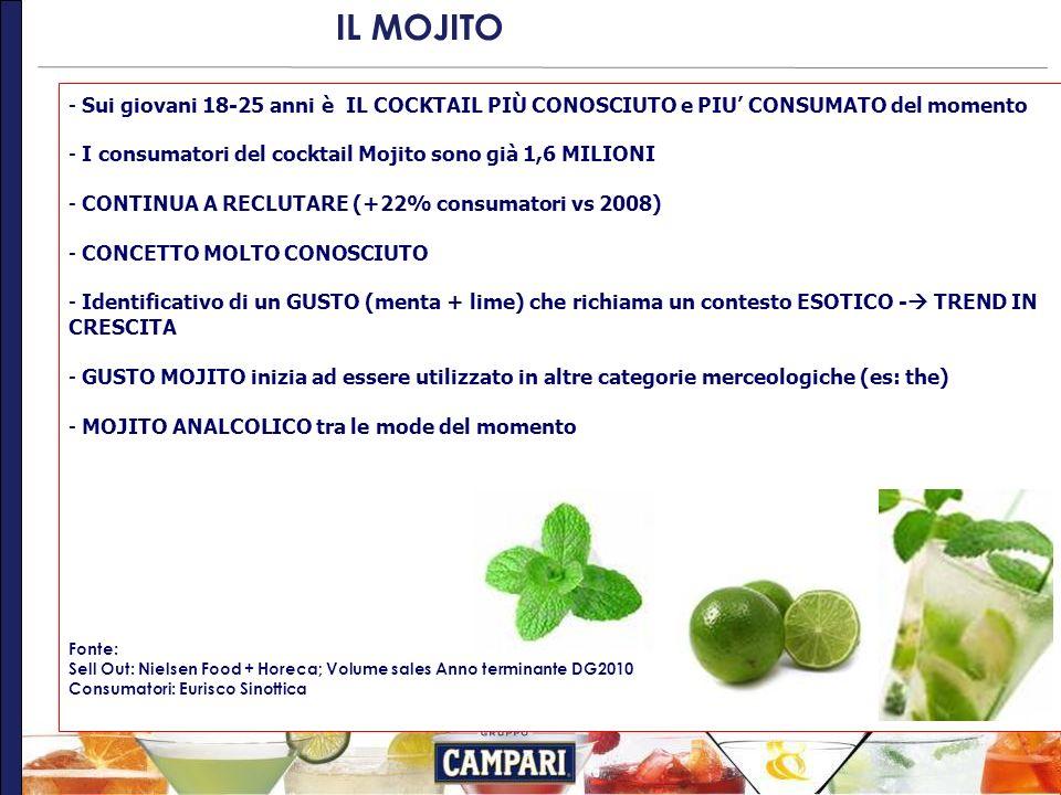 IL MOJITO Sui giovani 18-25 anni è IL COCKTAIL PIÙ CONOSCIUTO e PIU' CONSUMATO del momento. I consumatori del cocktail Mojito sono già 1,6 MILIONI.