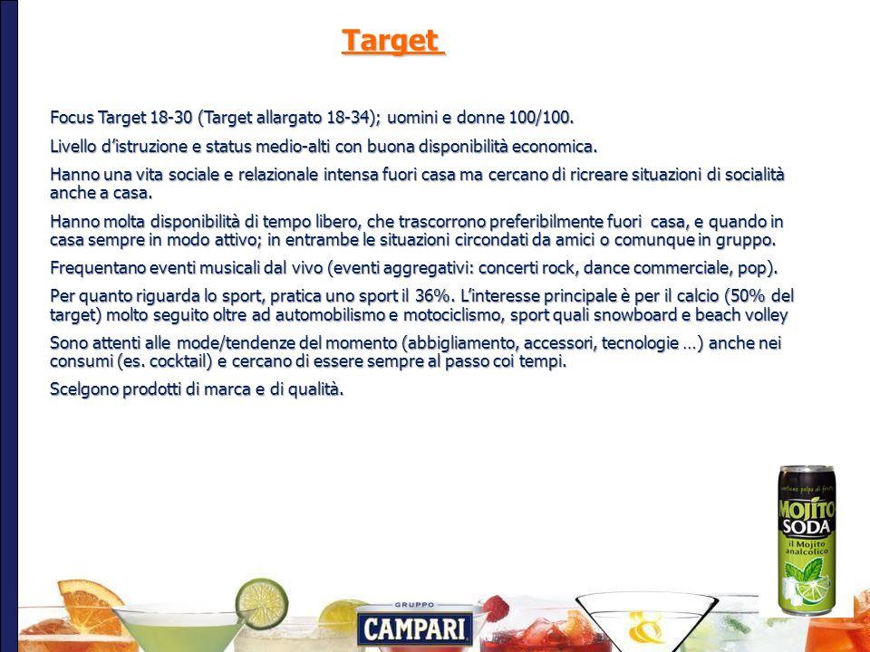 Target Focus Target 18-30 (Target allargato 18-34); uomini e donne 100/100.