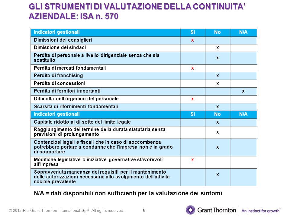 GLI STRUMENTI DI VALUTAZIONE DELLA CONTINUITA' AZIENDALE: ISA n. 570