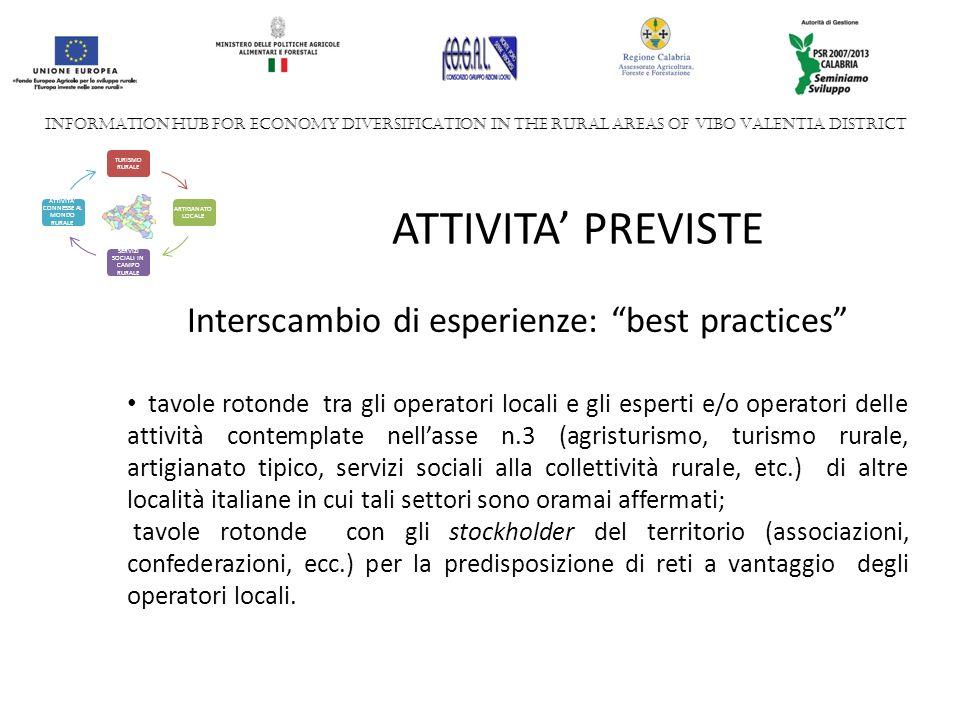 ATTIVITA' PREVISTE Interscambio di esperienze: best practices