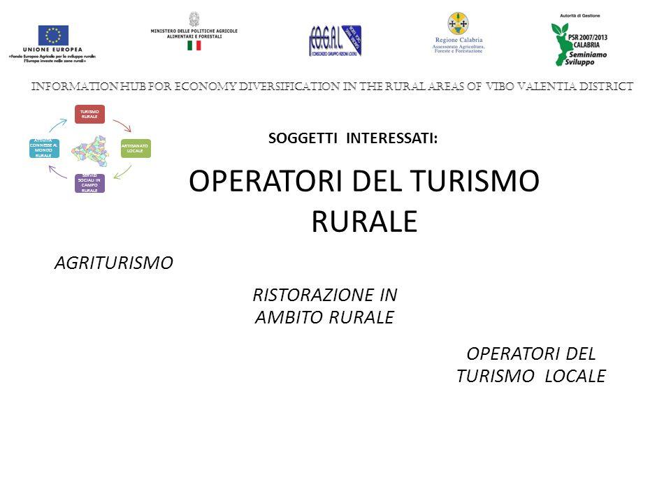 OPERATORI DEL TURISMO RURALE