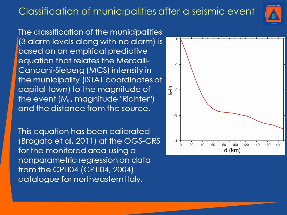Classification of municipalities after a seismic event