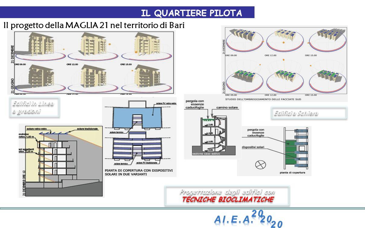 Progettazione degli edifici con TECNICHE BIOCLIMATICHE