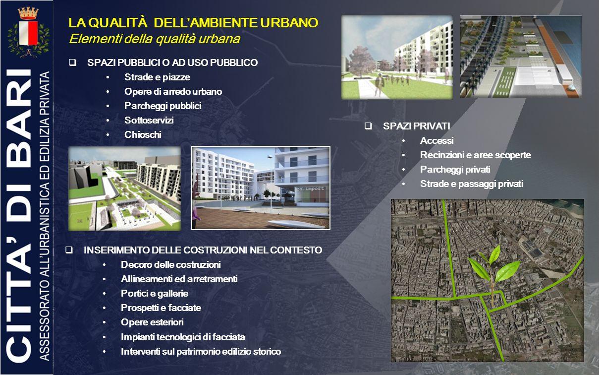 LA QUALITÀ DELL'AMBIENTE URBANO Elementi della qualità urbana
