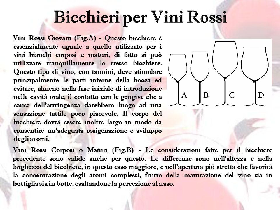Bicchieri per Vini Rossi
