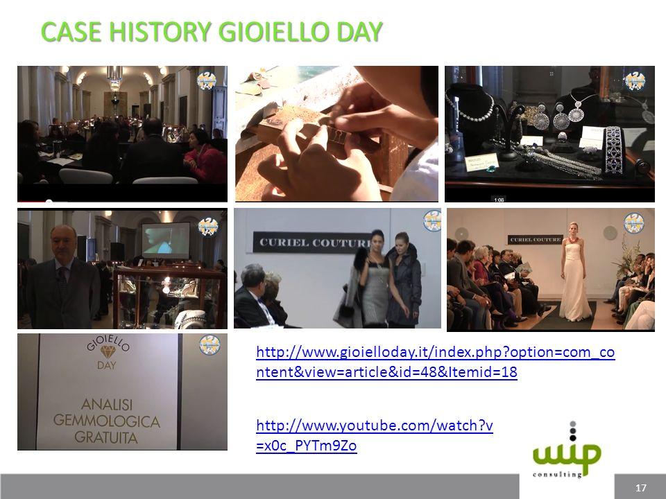 CASE HISTORY GIOIELLO DAY