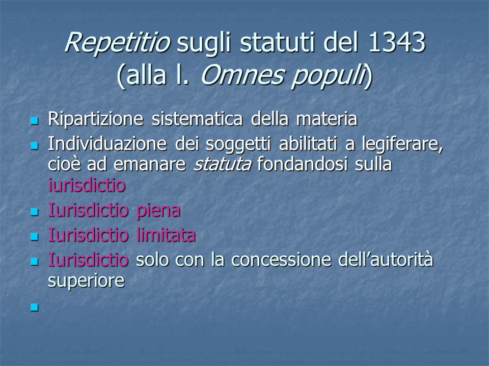 Repetitio sugli statuti del 1343 (alla l. Omnes populi)