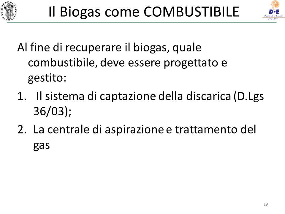 Il Biogas come COMBUSTIBILE