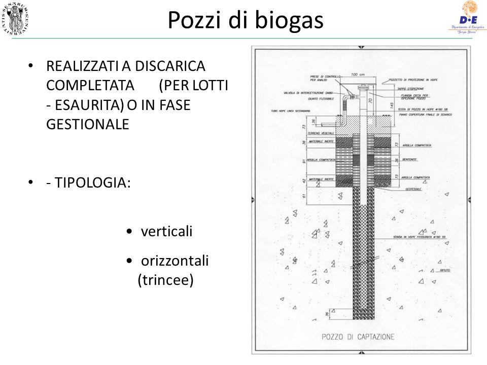 Pozzi di biogas REALIZZATI A DISCARICA COMPLETATA (PER LOTTI - ESAURITA) O IN FASE GESTIONALE.